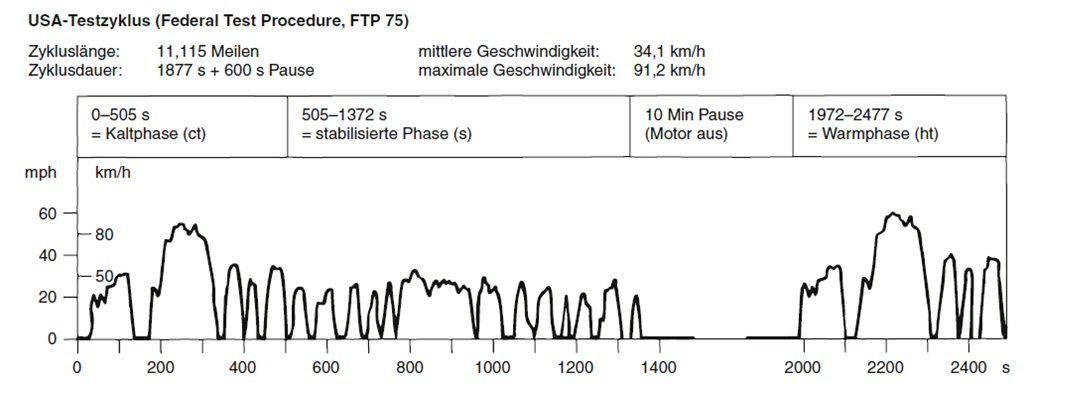 kohlendioxid messgerät test